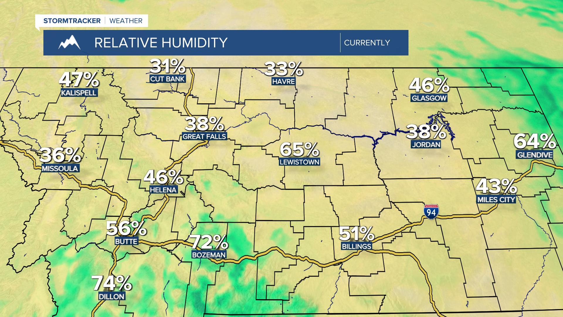 MT Current Relative Humidity