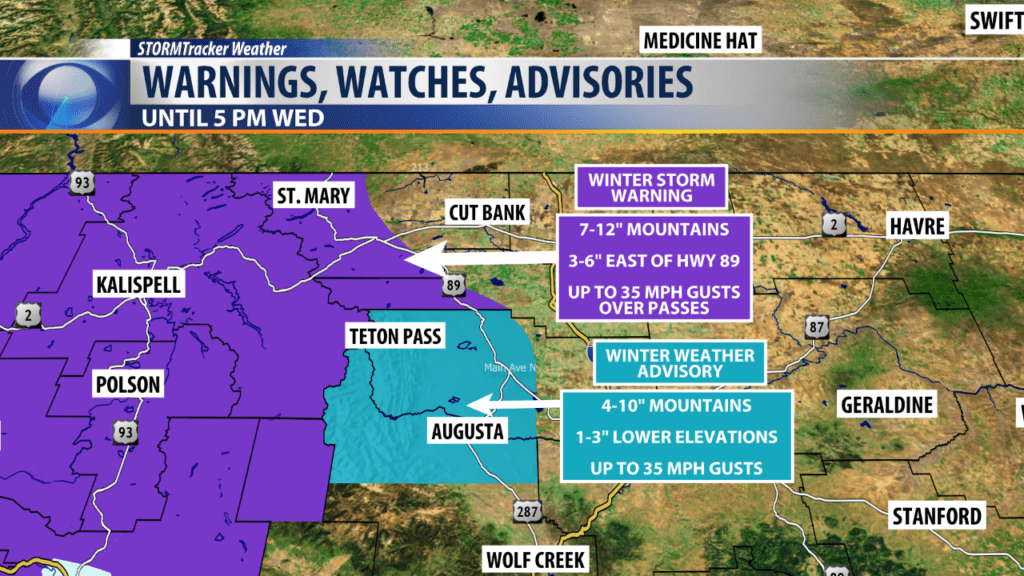 Warnings and Advisories